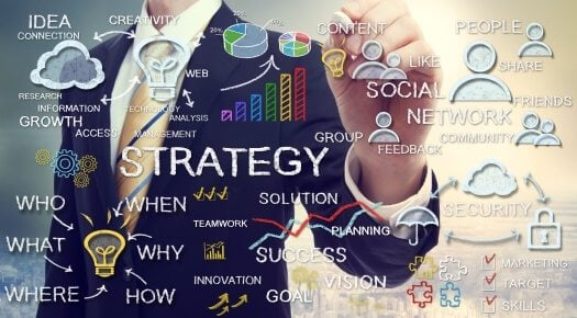 IT Strategy - IT Service Newcastle & Central Coast Tech Support - Adept IT Solutions